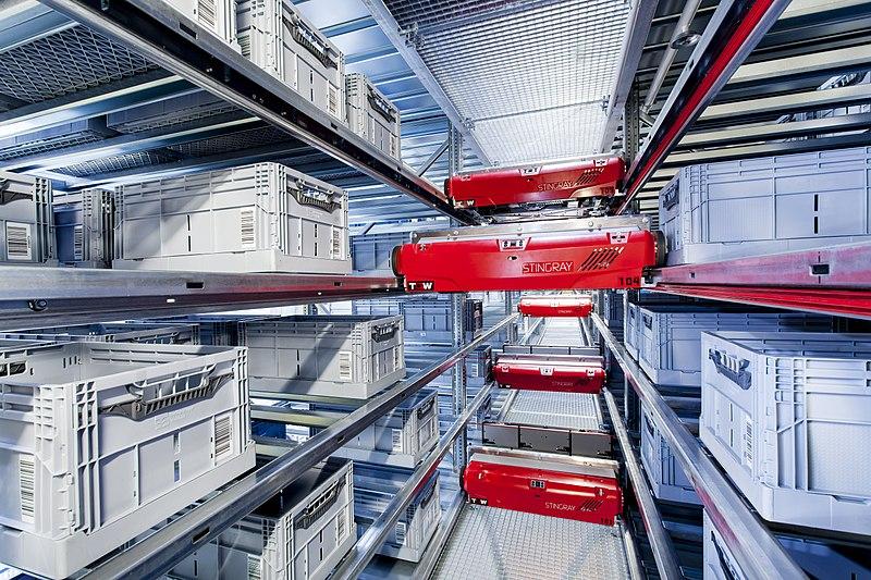 Procesy logistyczne – czym są?